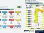 informasi-covid-19-di-sulawesi-selatan-per-sabtu-2592021.jpg