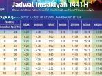 jadwal-imsakiyah-ramadhan-2020.jpg