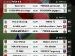 jadwal-liga-1-2020-pekan-ketiga-persib-ditantang-pss-sleman-psm-vs-barito.jpg