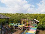 kawasan-ekowisata-mangrove-lantebung-di-pesisir-barat-makassar.jpg