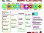 komisi-pemilihan-umum-kpu-kota-makassar-merilis-jadwal-tahapan-pilkada.jpg