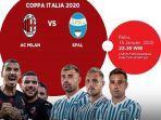 link-live-streaming-tv-online-usee-tv-tvri-ac-milan-vs-spal-di-coppa-italia-akses-di-sini-gratis.jpg