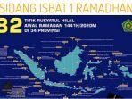 live-streaming-hasil-sidang-isbat-1-ramadhan-2020-1-2342020.jpg