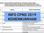 lokasi-verifikasi-dokumen-asli-cpns-kemenkumham-2019-di-33-provinsi-indonesia-cek-wilayah-kamu.jpg