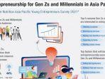 menurut-survei-terbaru-menemukan-bahwa-72-persen-generasi-z-dan-milenial.jpg