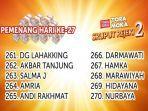 pemenang-undian-sruput-rejeki-toramoka-makassar-sabtu-822020.jpg