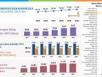 peringkat-indeks-pembangunan-manusia-ipm-di-sulsel-pada-2020.jpg