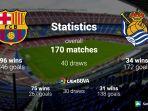 pertandingan-antara-barcelona-vs-real-sociedad-bakal-berlangsung-di-stadion-camp-nou.jpg