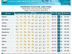 prakiraan-cuaca-di-kabupaten-luwu-utara-kamis-21112019.jpg