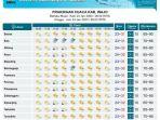 prakiraan-cuaca-di-kabupaten-wajo-kamis-2312020.jpg