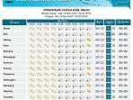 prakiraan-cuaca-di-kabupaten-wajo-sabtu-1432020.jpg