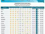 prakiraan-cuaca-hari-ini-di-kabupaten-wajo-selasa-26112019.jpg