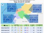 prakiraan-cuaca-makassar_20170326_232249.jpg