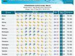 prakiraan-cuaca-versi-bbmkg-iv-makassar-di-kabupaten-wajo-rabu-06032019.jpg