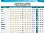 prakiraan-cuaca-versi-bbmkg-iv-makassar-di-kabupaten-wajo-sabtu-2552019.jpg