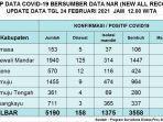 rekap-data-kasus-covid-19-sulbar-per-24-februari-2021.jpg