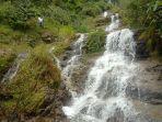 sarambu-air-terjun-malute-yang-terletak-di-desa-kariango-kecamatan-tawalian.jpg