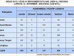 satgas-penanganan-covid-19-sulbar-merilis-update-kasus-covid-19.jpg