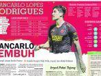 striker-psm-giancarlo-rodrigues-sudah-sembuh-1.jpg
