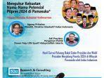 survei-index-indonesia-peluang-bakal-calon-presiden-dan-wakil-presiden.jpg