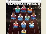 susunan-11-pemain-terbaik-liga-1-2021-2022-versi-pengamat-sepak-bola-pengamatsepakbola.jpg