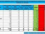 tabel-covid-19-di-kabupaten-jeneponto-rabu-2362021.jpg
