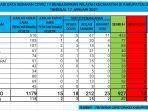 tabel-covid-19-kabupaten-jeneponto-minggu-1712021.jpg