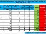 tabel-covid-19-kabupaten-jeneponto-minggu-3102021.jpg