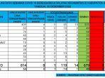 tabel-sebaran-covid-19-kabupaten-jeneponto-rabu-30122020.jpg