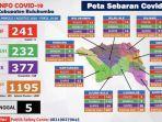 update-data-covid-19-bulukumba-senin-382020.jpg