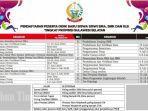 update-jalur-pendaftaran-ppdb-2020-provinsi-sulawesi-selatan-untuk-jenjang-sma-smk-dan-slb.jpg