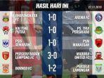 update-klasemen-liga-1-2019-arema-psm-makassar-madura-united-tumbang-zona-degradasi-makin-ketat.jpg