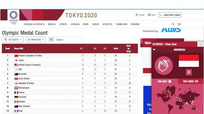 UPDATE: Daftar Perolehan Medali Olimpiade Tokyo 2020: China Masih Dipuncak, AS Unggul Jumlah Medali