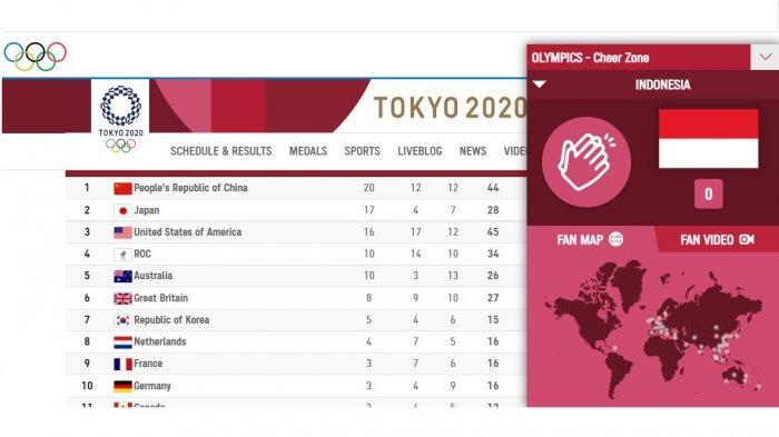 UPDATE Daftar Perolehan Medali Olimpiade Tokyo 2020: China Menjauhi Jepang, Indonesia Pepet Thailand