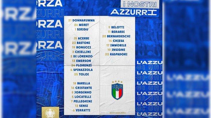 Berikut prediksi pemain Italia di Euro 2020. Pertandingan pembuka Turki VS Italia.