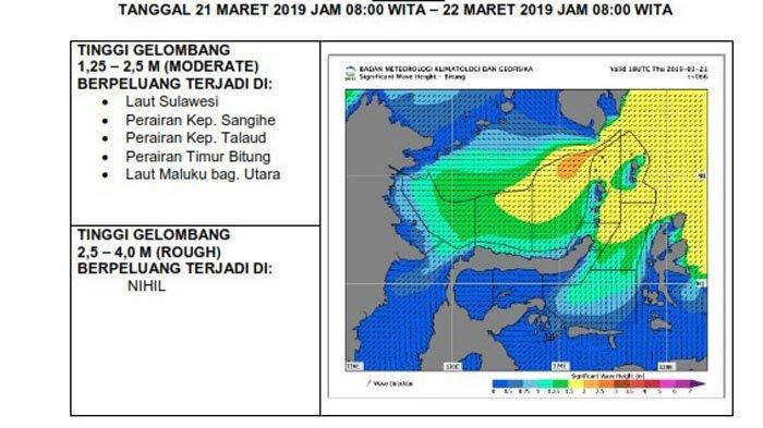 BMKG Maritim Bitung Beri Peringatan Gelombang Tinggi di Laut Sulawesi Bagian Timur Kamis 21 Maret