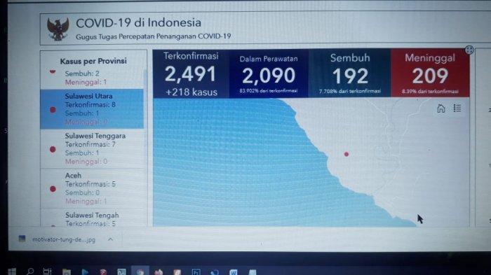 BREAKING NEWS, Data Kasus Virus Corona di Sulawesi Utara Meningkat jadi 8 Orang