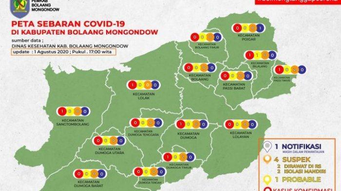 38 Pasien Covid-19 di Bolmong Sembuh