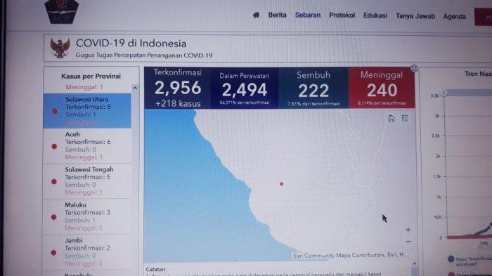 Data Kasus Virus Corona di Sulawesi Utara Tidak Bertambah, 8 Orang Masih Terkonfirmasi