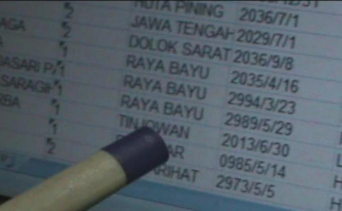 Bawaslu Minsel Temukan Data Pemilih Invalid di Empat Kecamatan
