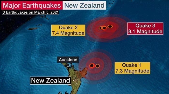 Info Gempa terkini Jumat 5 Maret 2021, <a href='https://manado.tribunnews.com/tag/gempa' title='gempa'>gempa</a> 8,1 SR guncang <a href='https://manado.tribunnews.com/tag/selandia-baru' title='SelandiaBaru'>SelandiaBaru</a>. Peringatan Tsunami, warga diimbau pergi ke tempat lebih tinggi.