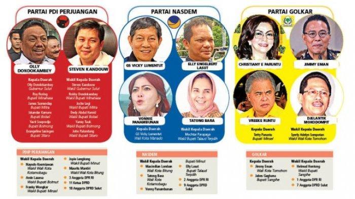Popularitas Tetty Ancaman ODSK: Golkar-Nasdem Bisa Kalahkan PDIP