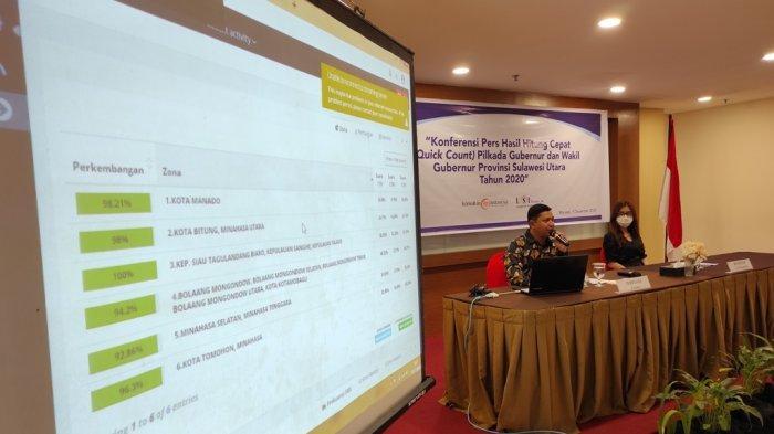 Hasil quick count atau hitung cepat Lingkaran Survei Indonesia (LSI) Denny JA, Olly Steven yang diusung PDIP unggul dengan selisih di atas 15 persen dari kontestan lainnya.