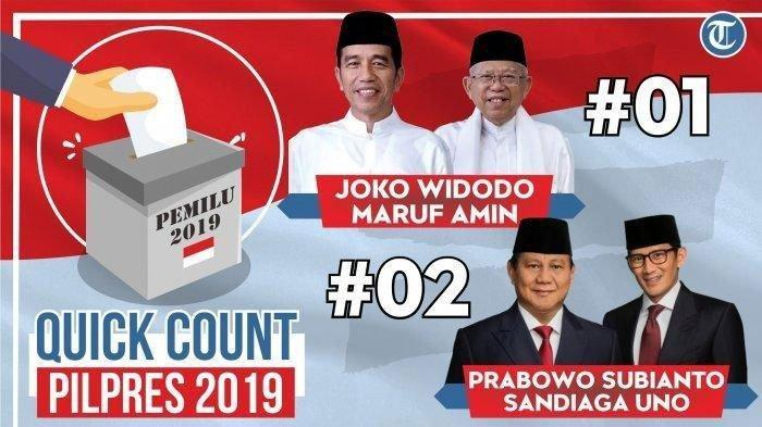 Hasil Quick Count LSI Indobarometer Pilpres 2019:  Prabowo Unggul di 19 Provinsi, Jokowi 15 Provinsi