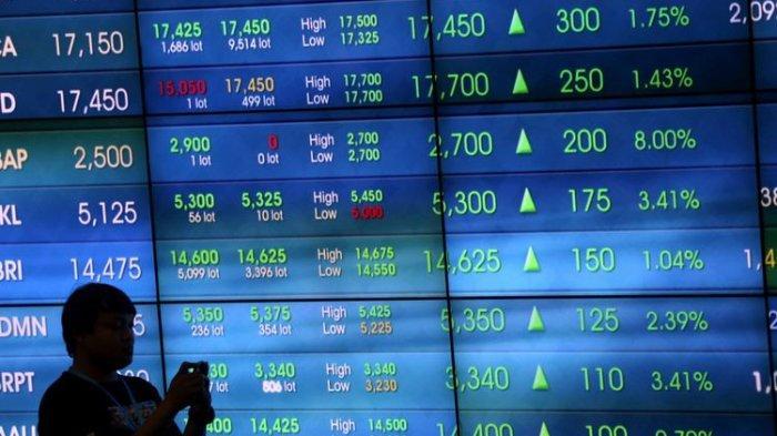 Apa Itu Right Issue Saham? Sejauh Manakah Keuntungan dan Ruginya Bagi Investor