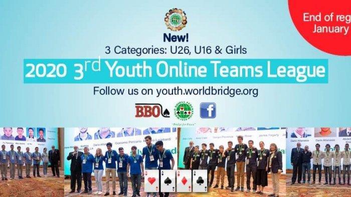 Indonesia Junior U 26 dan Girls U26 di Premier League 3rd WBF Youth Online Teams League 2020