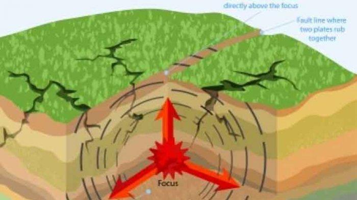 Gempa Bumi di Darat Senin (24/05) Siang, Info BMKG Magnitudo dan Titik Lokasi Pusat Gempa