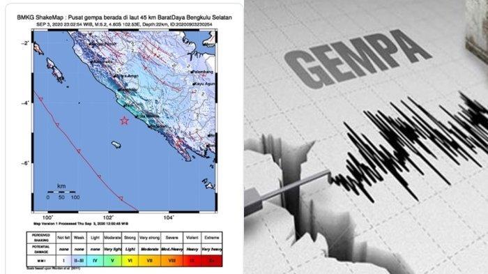 Info Gempa Terkini Tadi Malam, Kamis (03/09/20): Gempa M 5,2 SR Kembali Guncangkan Wilayah Bengkulu