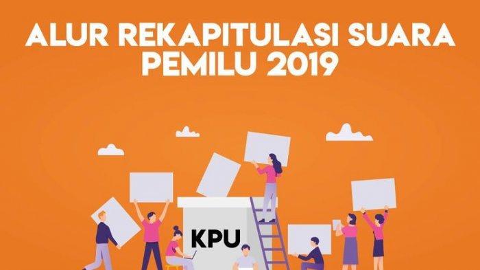 Hasil Pileg 2019: PDIP Posisi Pertama, Gerindra Kedua, Ini 9 Partai Politik Masuk ke Parlemen