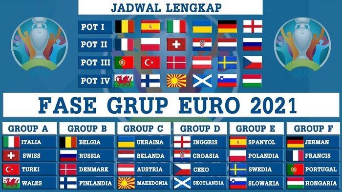 Jadwal Lengkap Euro 2020, Pertarungan Grup 'Neraka': Portugal, Prancis dan Jerman